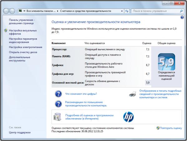 индекс производительности windows 7